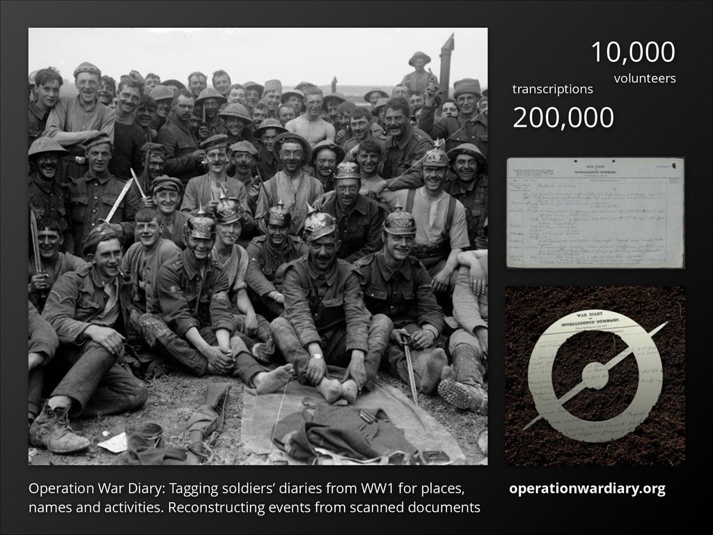 Operation War Diary: Tagging soldiers' diaries ...