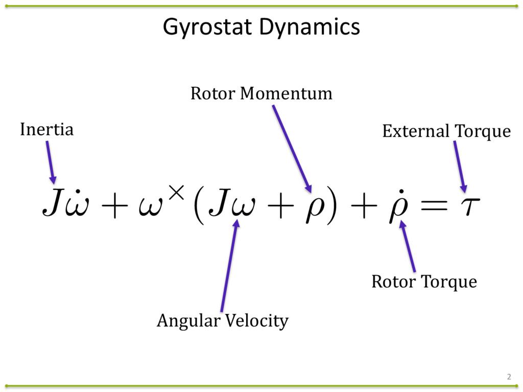 Gyrostat Dynamics 2 Inertia Rotor Torque ...