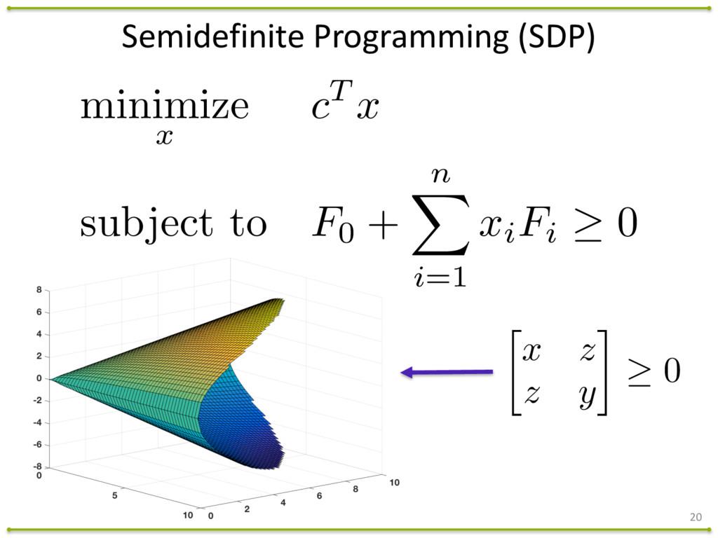 Semidefinite Programming (SDP) 20 minimiz...
