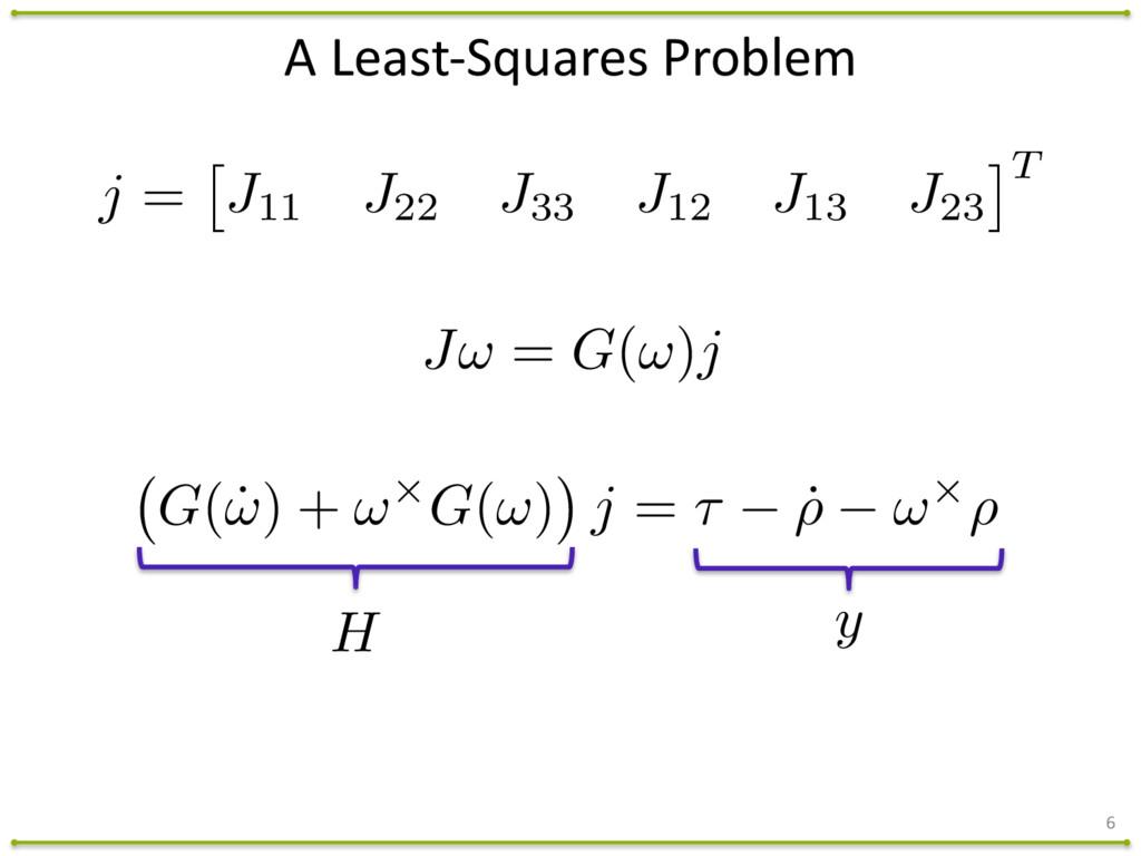 A Least-‐Squares Problem 6 J! = G(!)j H ...