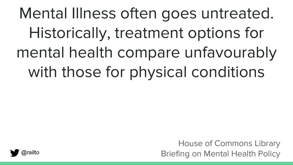 Mental Illness often goes untreated. Historical...