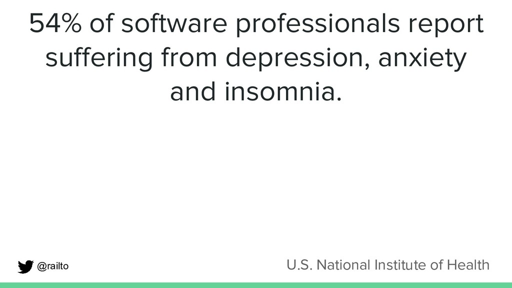 54% of software professionals report suffering ...