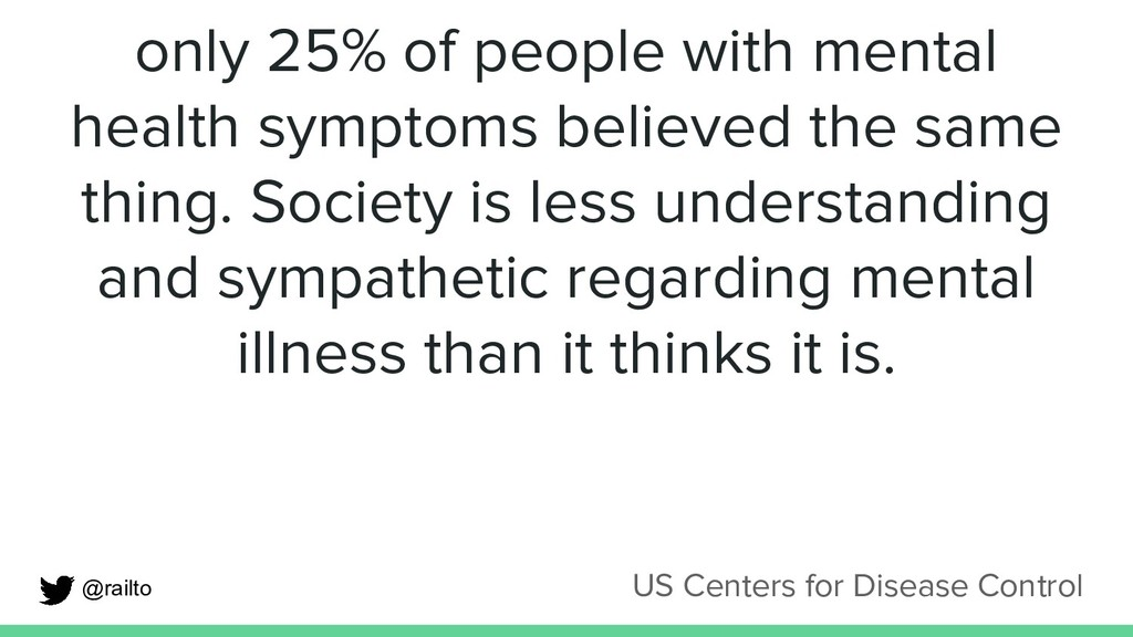 only 25% of people with mental health symptoms ...