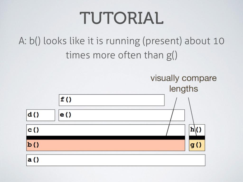TUTORIAL A: b() looks like it is running (prese...
