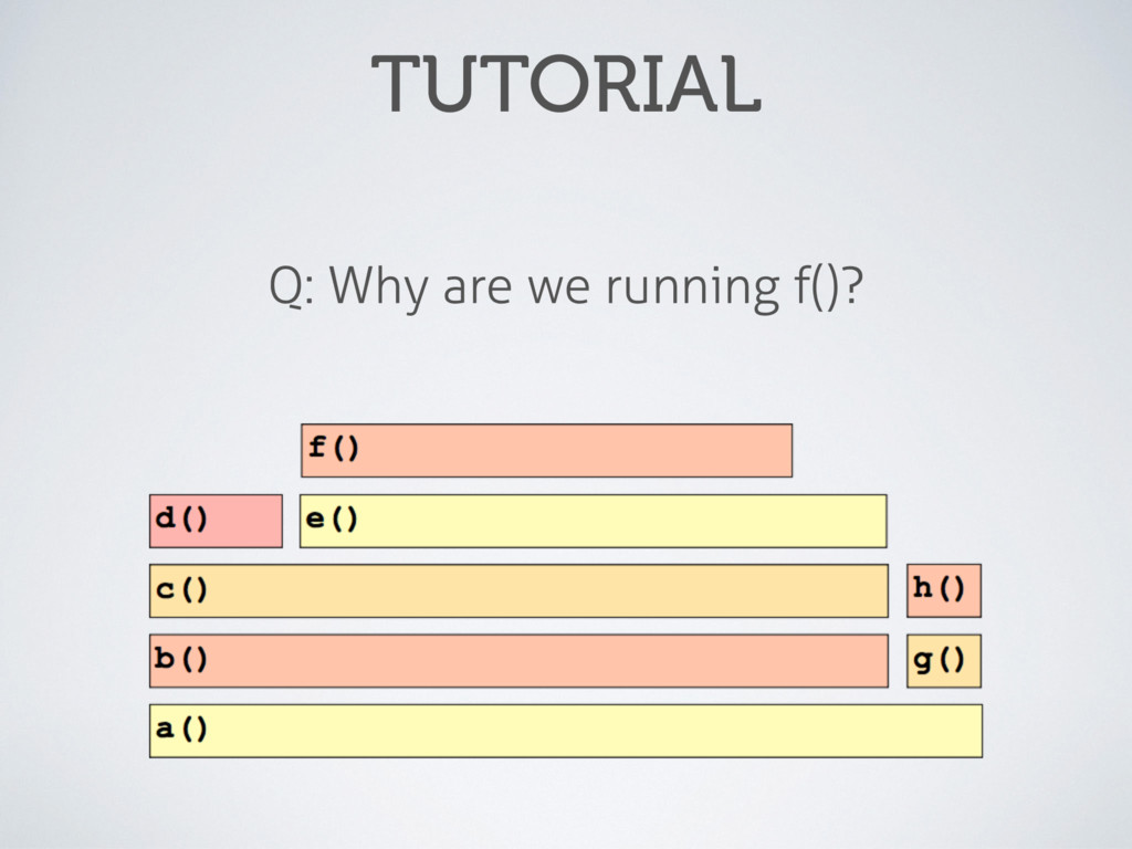 TUTORIAL Q: Why are we running f()?
