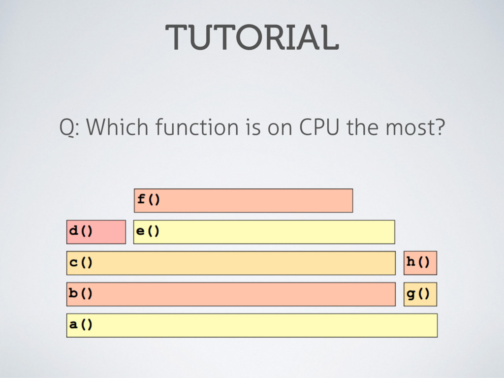 TUTORIAL Q: Which function is on CPU the most?