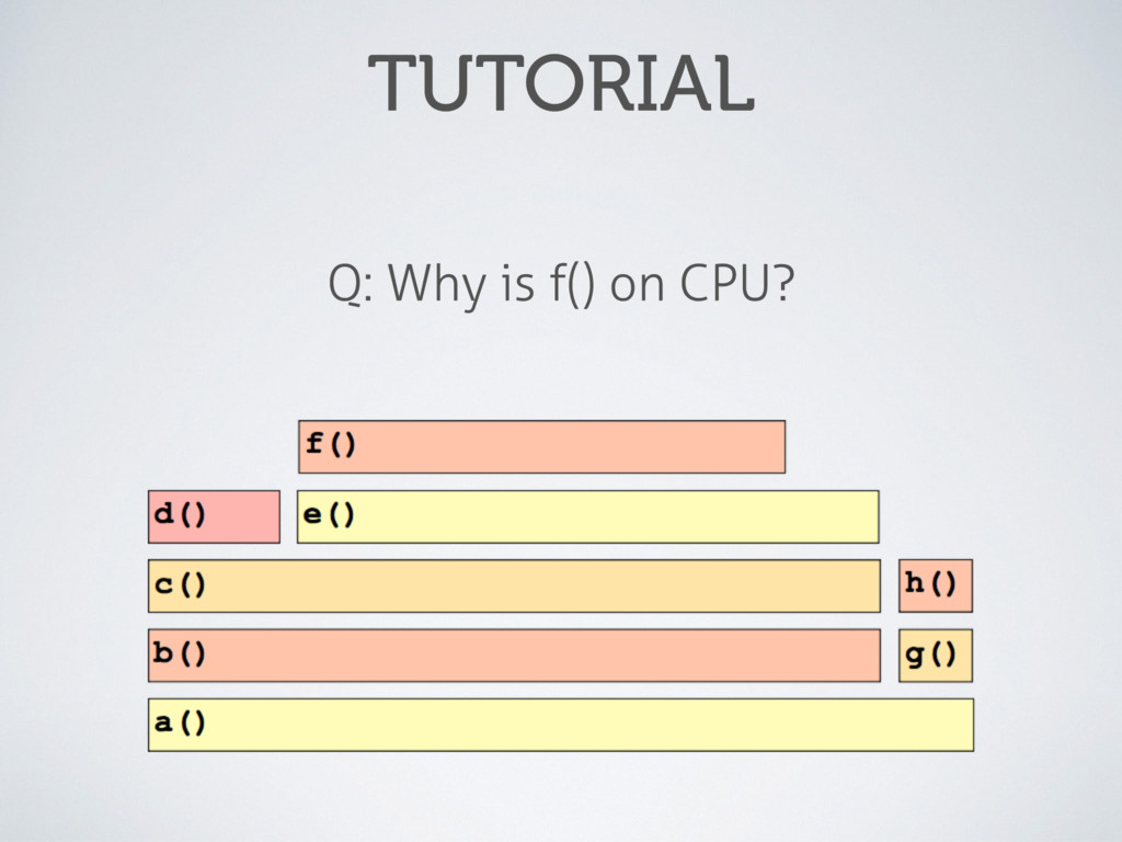 TUTORIAL Q: Why is f() on CPU?