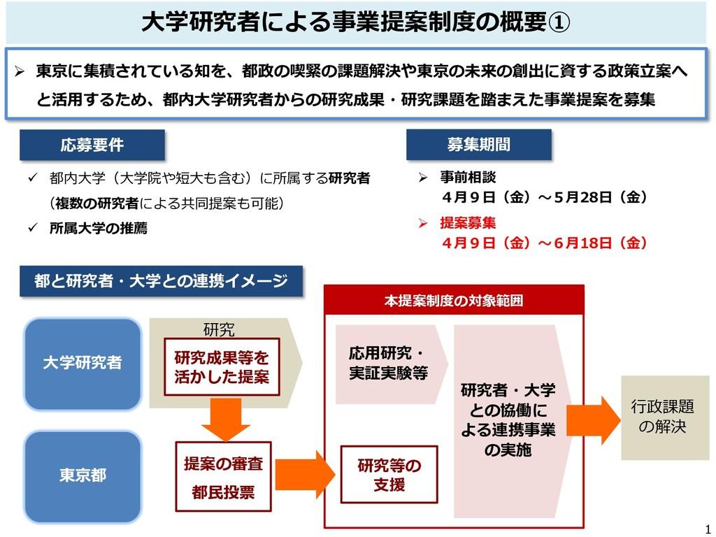 応募要件 ➢ 東京に集積されている知を、都政の喫緊の課題解決や東京の未来の創出に資する政策立案...