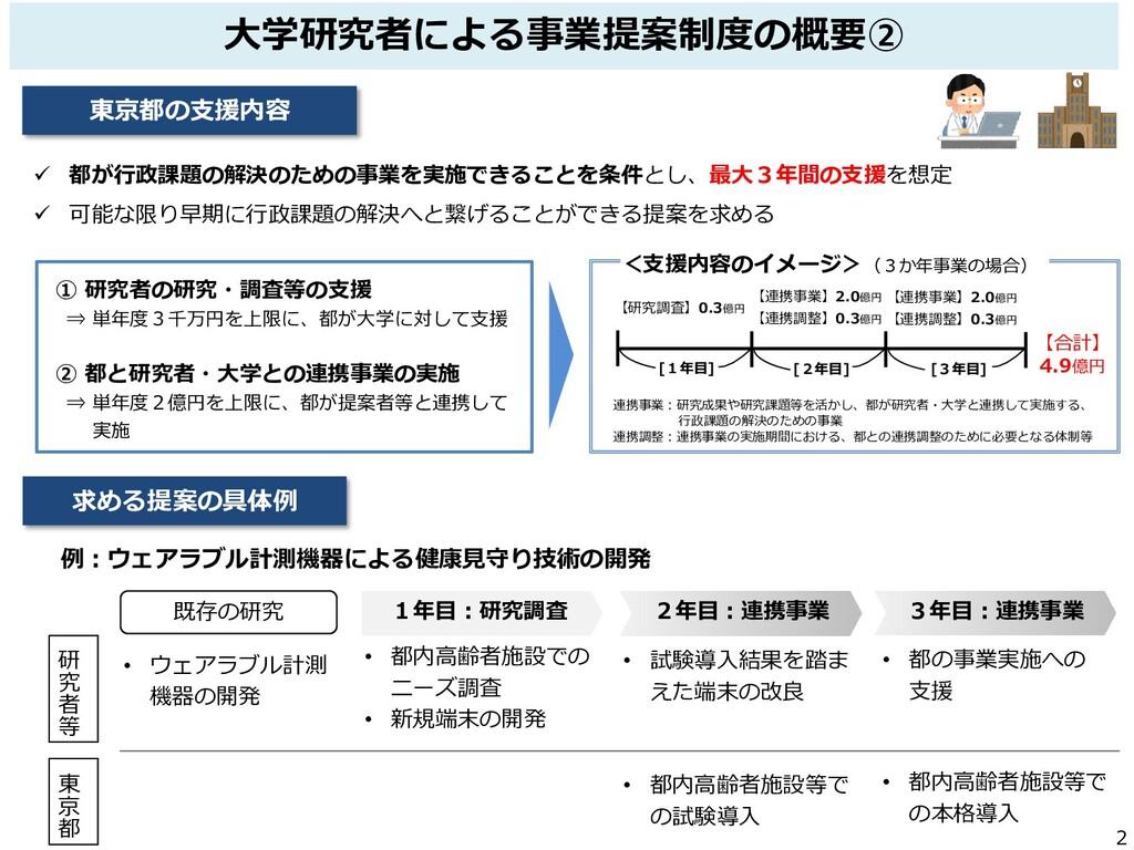 東京都の支援内容 大学研究者による事業提案制度の概要② ✓ 都が行政課題の解決のための事業を実...