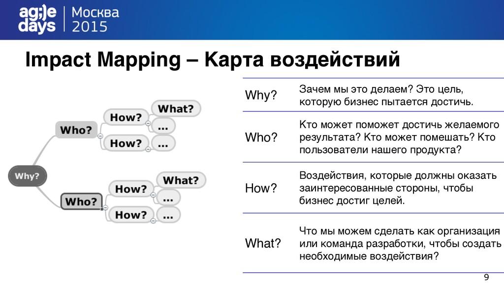 9 Impact Mapping – Карта воздействий Why? Зачем...