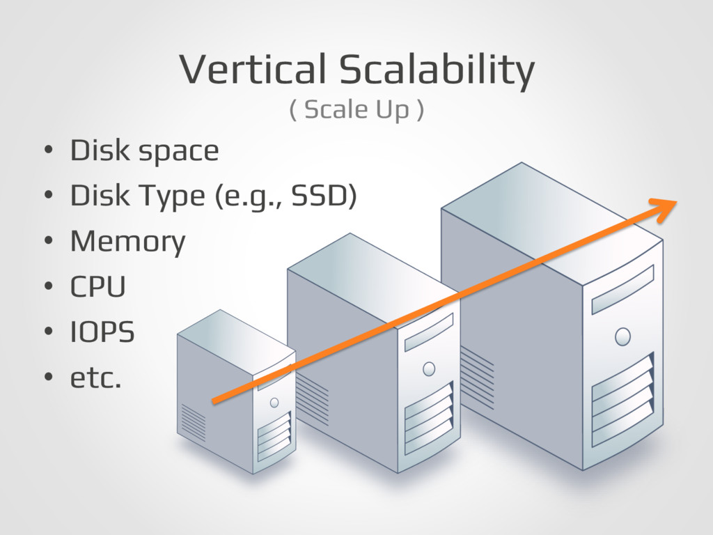 Vertical Scalability! • Disk space! • Disk Ty...