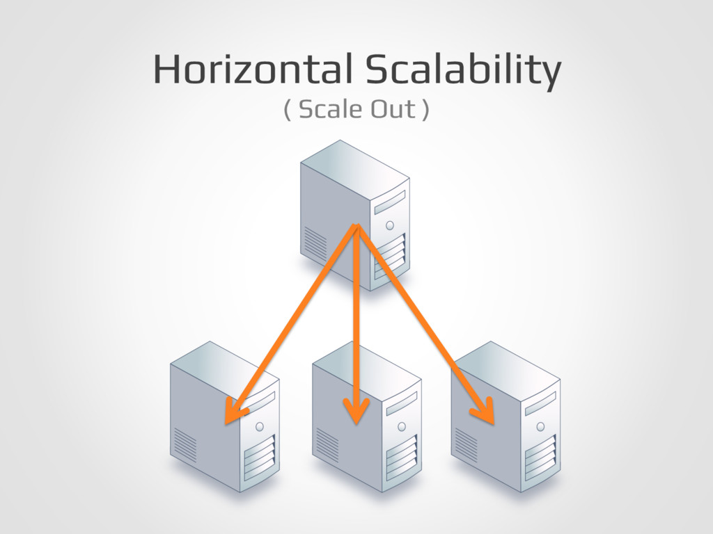 Horizontal Scalability! ( Scale Out )!