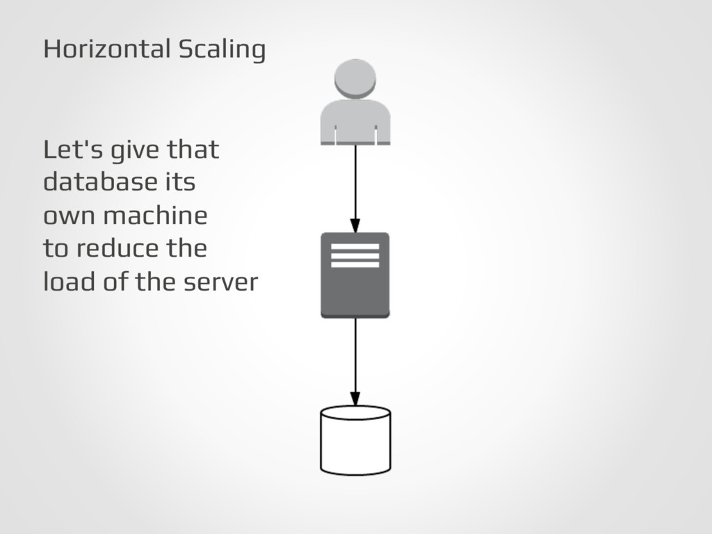 Horizontal Scaling! Let's give that! database i...