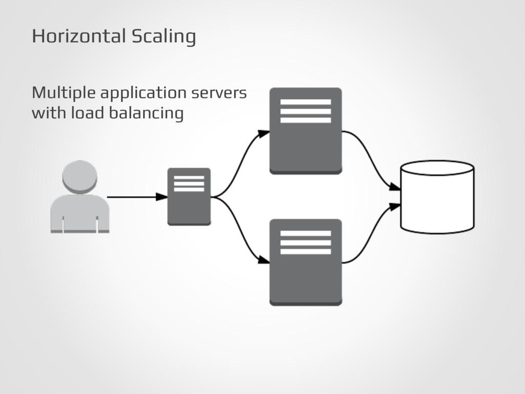 Horizontal Scaling! Multiple application server...
