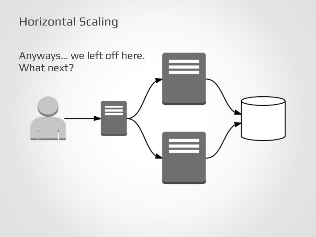 Horizontal Scaling! Anyways… we left off here.!...
