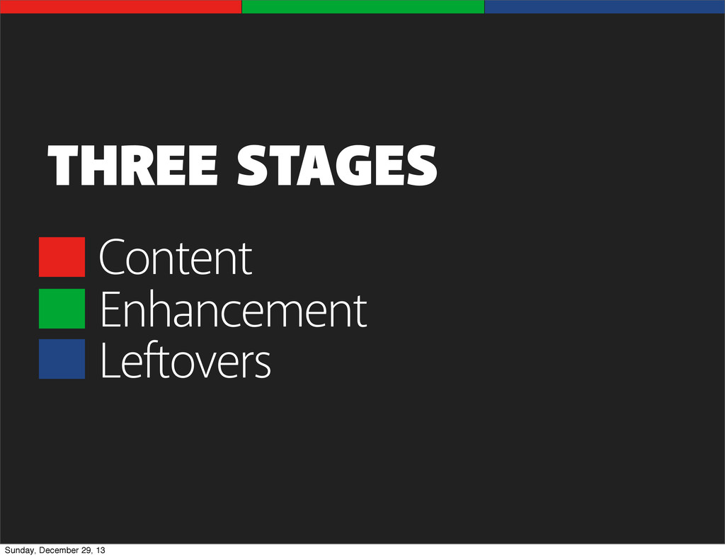 Content THREE STAGES Enhancement Leftovers Sund...