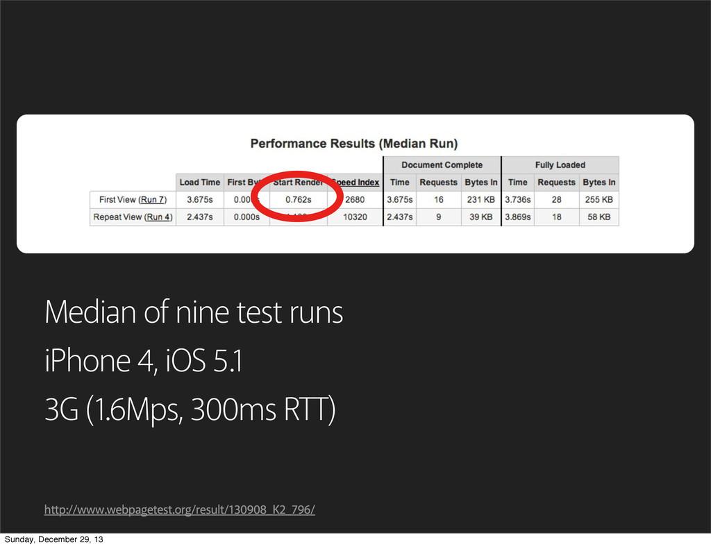 http://www.webpagetest.org/result/130908_K2_796...