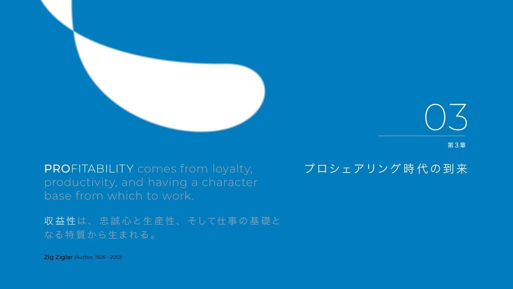 03 プロシェアリング 時 代 の 到 来 PROFITABILITY comes from ...