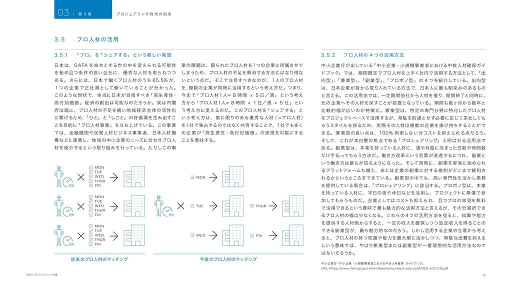 26 2020 プロシェアリング白書 日本は、GAFA を始めとする世の中を変えられる可能性 ...