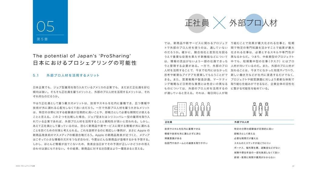 37 2020 プロシェアリング白書 日本企業でも、ジョブ型雇用を取り入れているアメリカの企業...