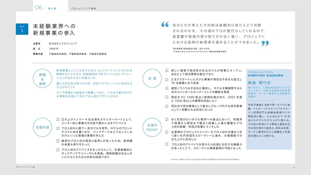 45 2020 プロシェアリング白書 プ ロシェアリング 事 例 06 | 第 6 章 Pro...