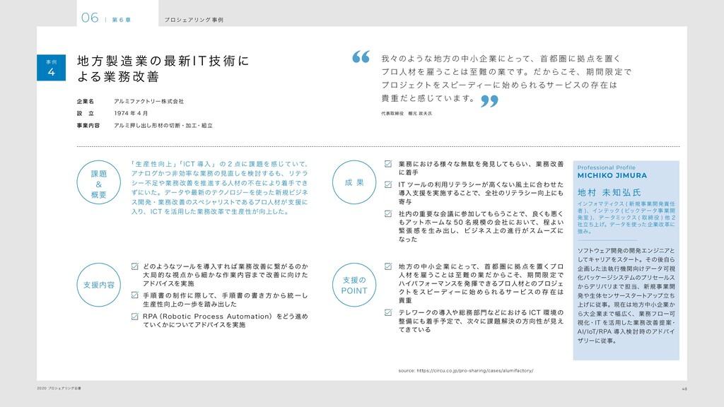 48 2020 プロシェアリング白書 プ ロシェアリング 事 例 06 | 第 6 章 事 例...