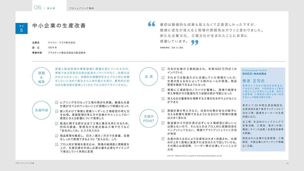 49 2020 プロシェアリング白書 プ ロシェアリング 事 例 06 | 第 6 章 事 例...