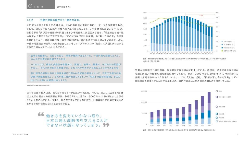 5 2020 プロシェアリング白書 日 本 の 働 き方 01 | 第 1 章 0.0 10....