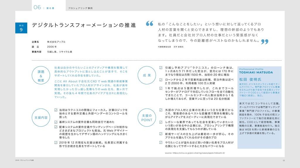 53 2020 プロシェアリング白書 プ ロシェアリング 事 例 06 | 第 6 章 事 例...