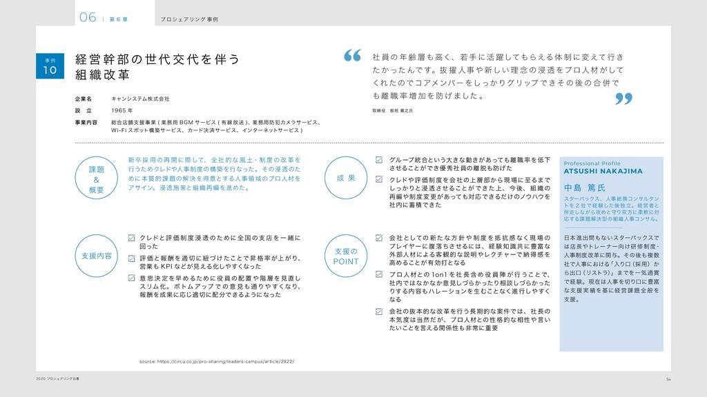 54 2020 プロシェアリング白書 プ ロシェアリング 事 例 06 | 第 6 章 事 例...