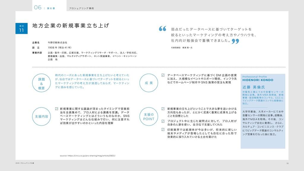 55 2020 プロシェアリング白書 プ ロシェアリング 事 例 06 | 第 6 章 事 例...
