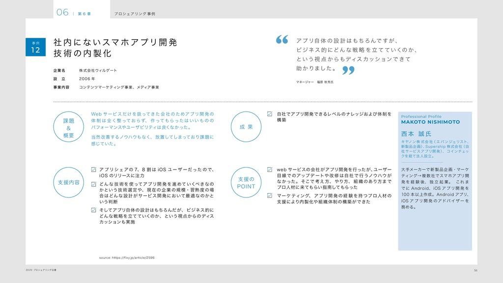 56 2020 プロシェアリング白書 プ ロシェアリング 事 例 06 | 第 6 章 事 例...