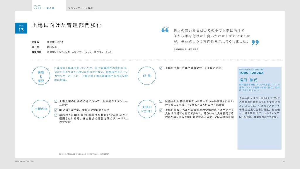 57 2020 プロシェアリング白書 プ ロシェアリング 事 例 06 | 第 6 章 事 例...