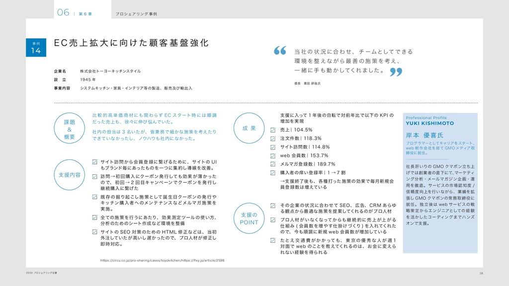 58 2020 プロシェアリング白書 プ ロシェアリング 事 例 06 | 第 6 章 事 例...