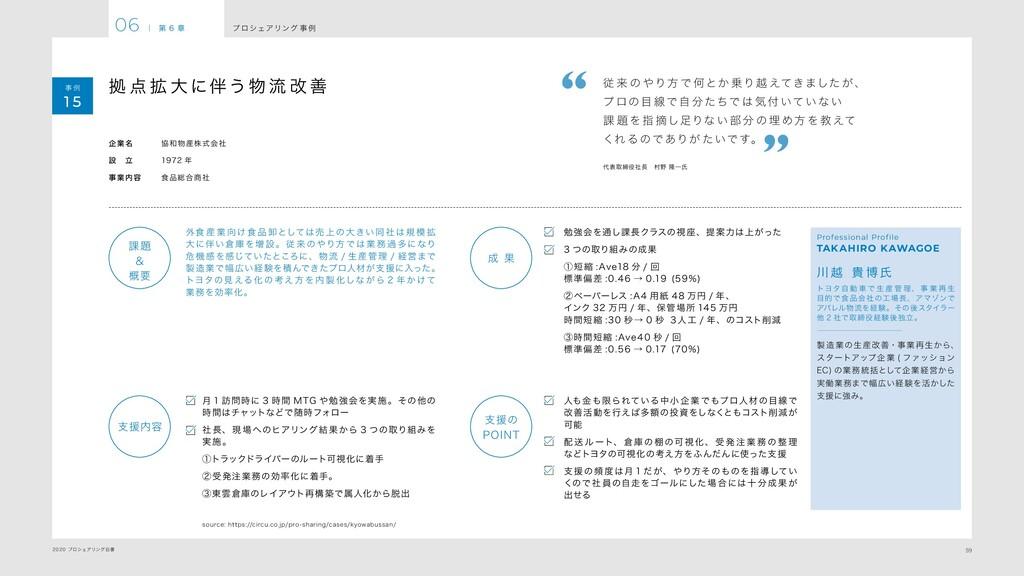 59 2020 プロシェアリング白書 プ ロシェアリング 事 例 06 | 第 6 章 事 例...