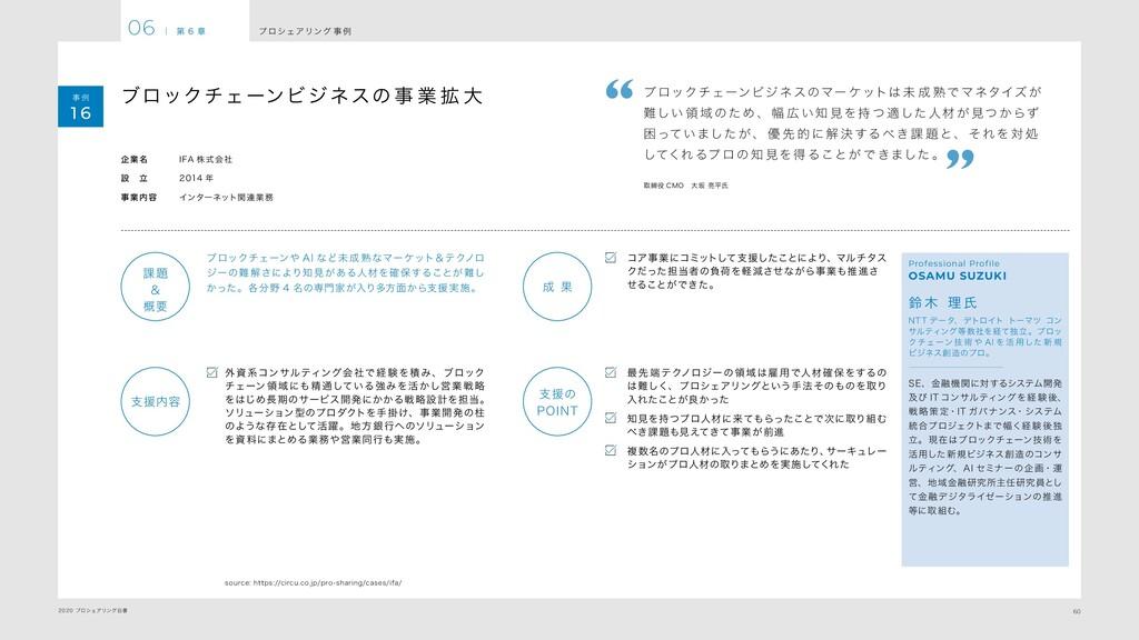 60 2020 プロシェアリング白書 プ ロシェアリング 事 例 06 | 第 6 章 事 例...