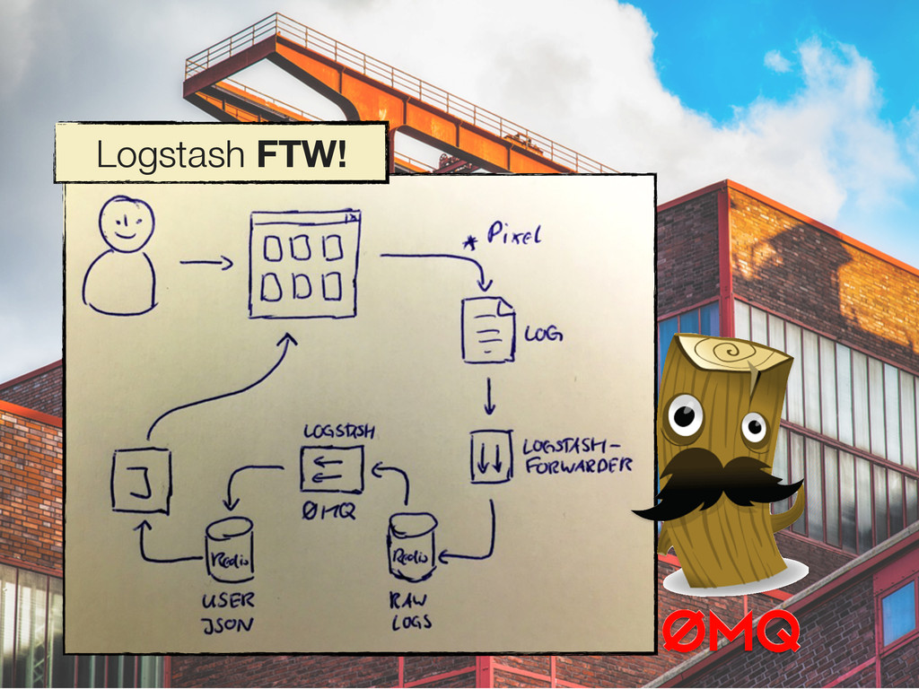 Logstash FTW!