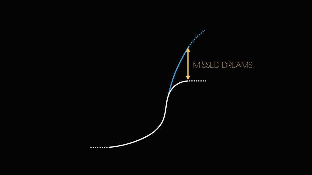 MISSED DREAMS