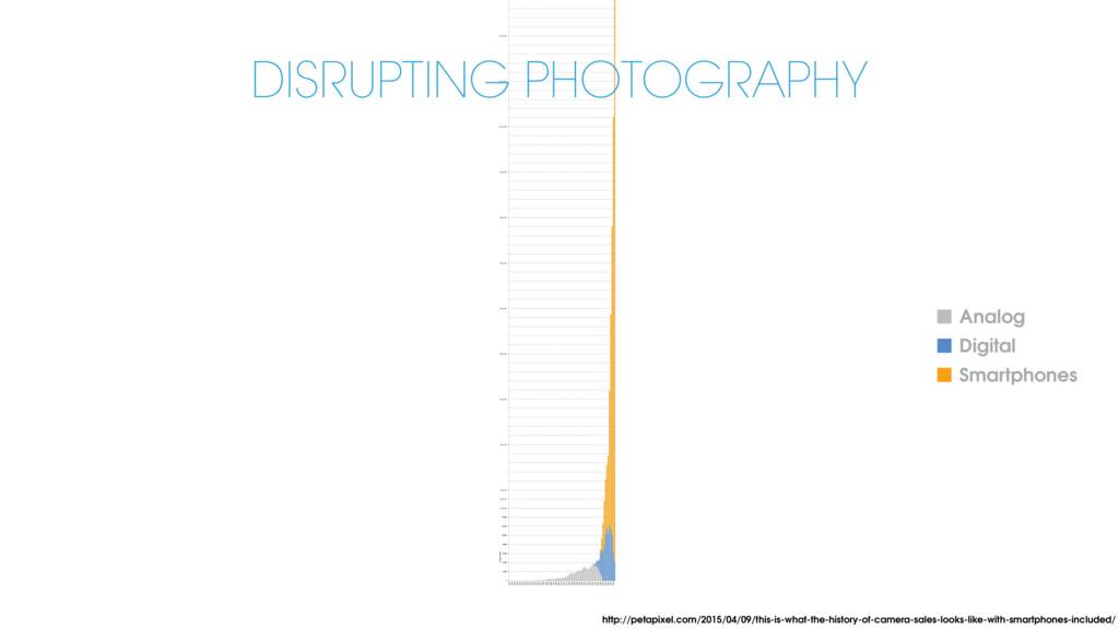DISRUPTING PHOTOGRAPHY http://petapixel.com/201...