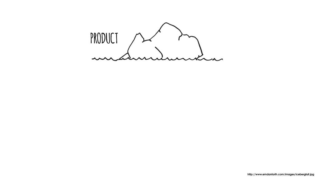 http://www.emdanforth.com/images/icebergfull.jp...