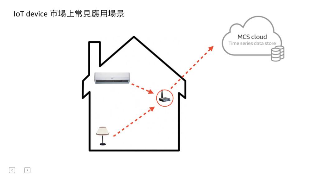 IoT device 市場上常⾒見應⽤用場景