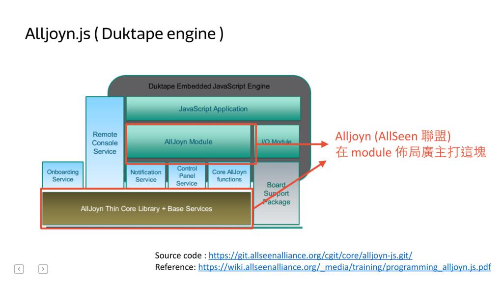 Alljoyn.js ( Duktape engine ) Alljoyn (AllSe...