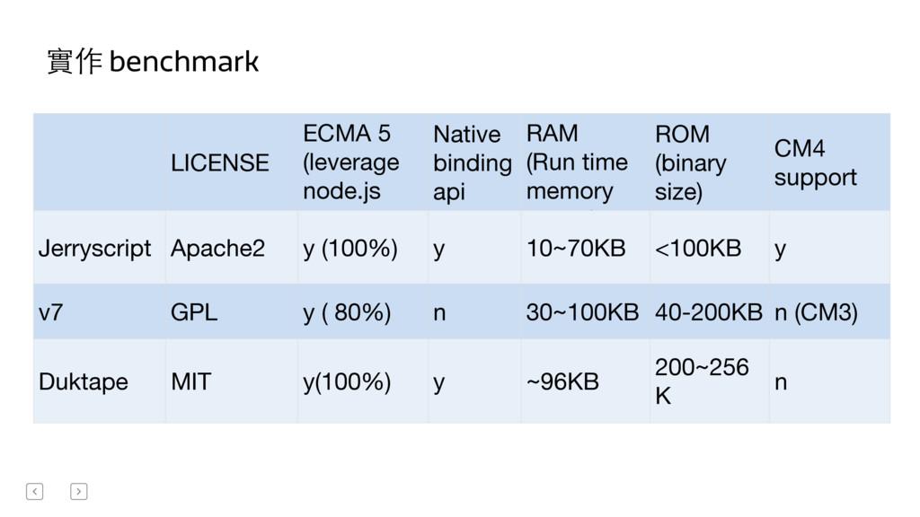 實作 benchmark LICENSE ECMA 5   (leverage node.js...