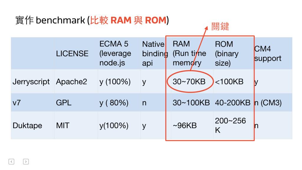 實作 benchmark (⽐比較 RAM 與 ROM) LICENSE ECMA 5   (...