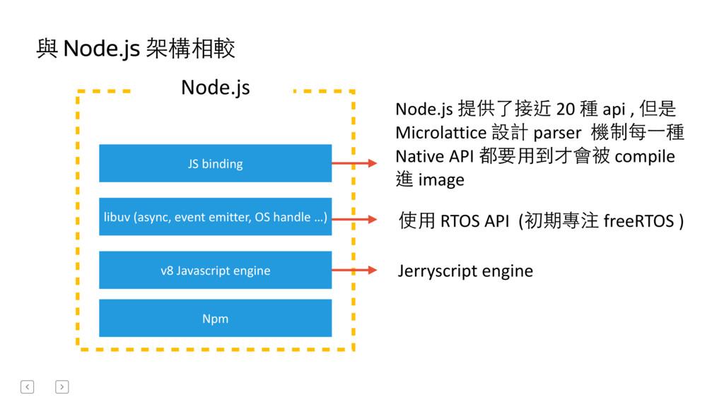 Node.js v8 Javascript engine libuv (as...