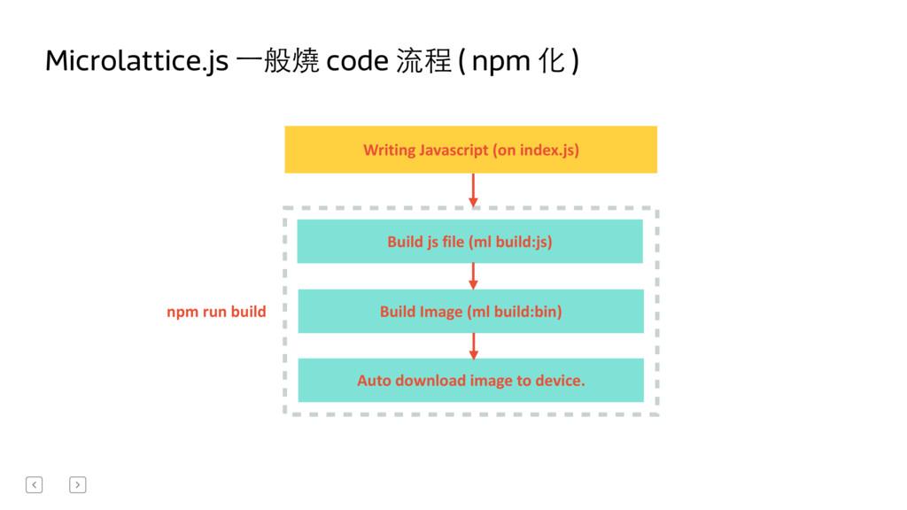 Microlattice.js ⼀一般燒 code 流程 ( npm 化 ) Writing...