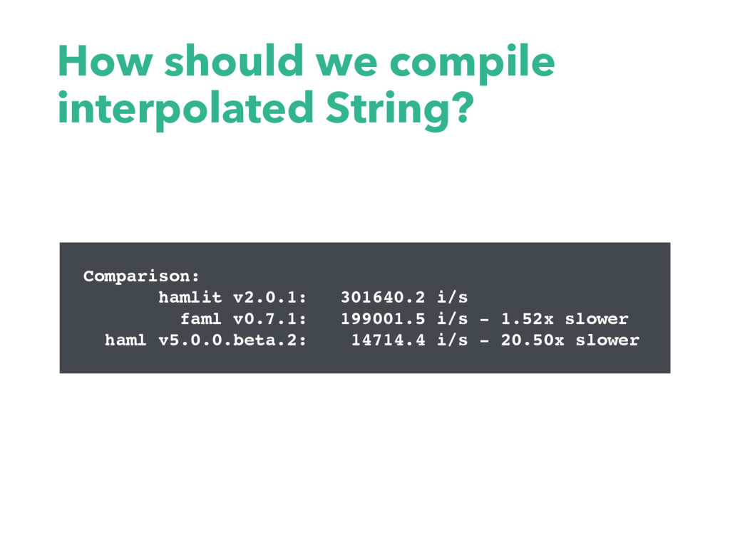 How should we compile interpolated String? Comp...