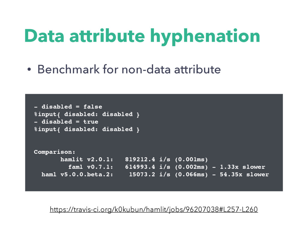 Data attribute hyphenation https://travis-ci.or...