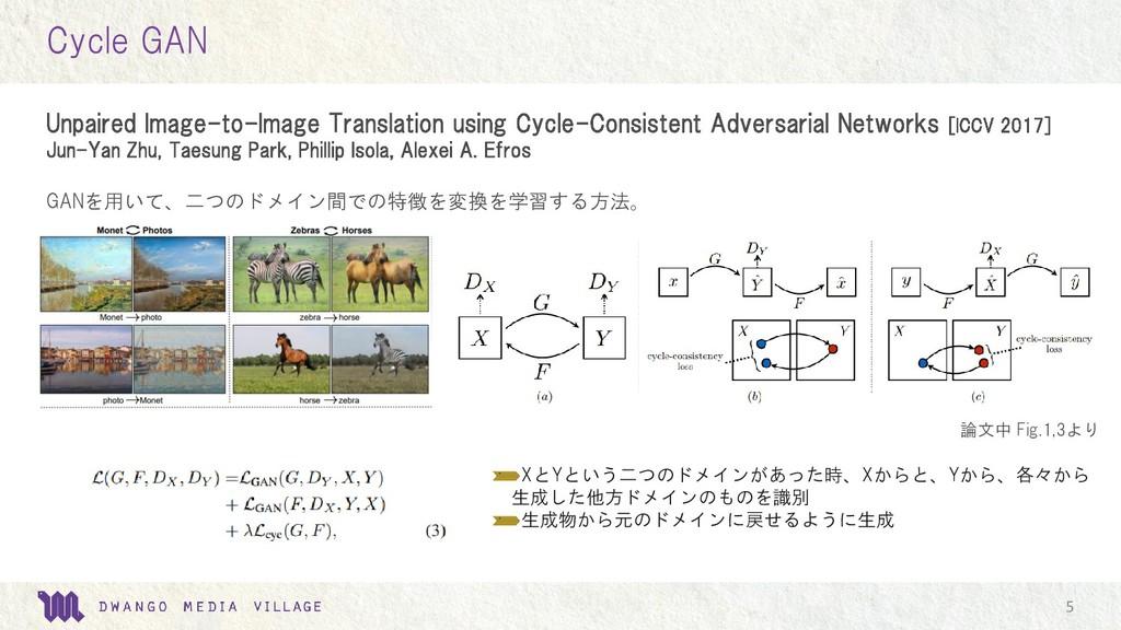 Cycle GAN GANを用いて、二つのドメイン間での特徴を変換を学習する方法。 5 Unp...