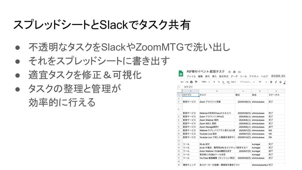 スプレッドシートとSlackでタスク共有 ● 不透明なタスクをSlackやZoomMTGで洗い...